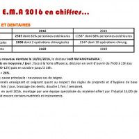 Version allemande du rapport moral et financier 2016